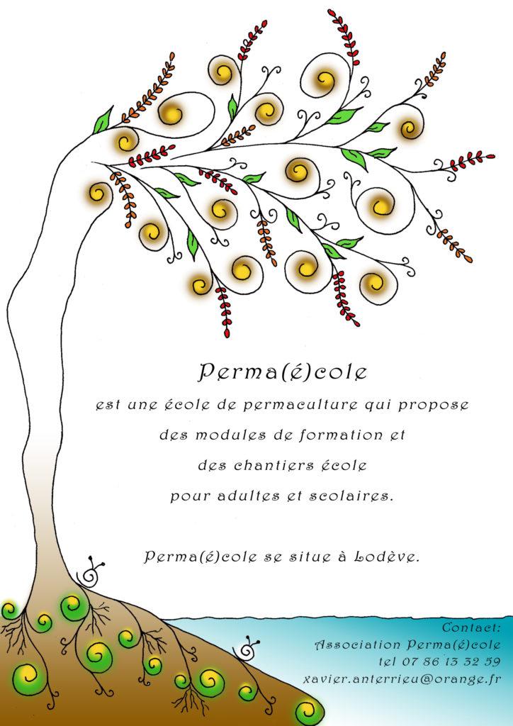 Le changement climatique, l'énergie et la permaculture à Lodève (34)