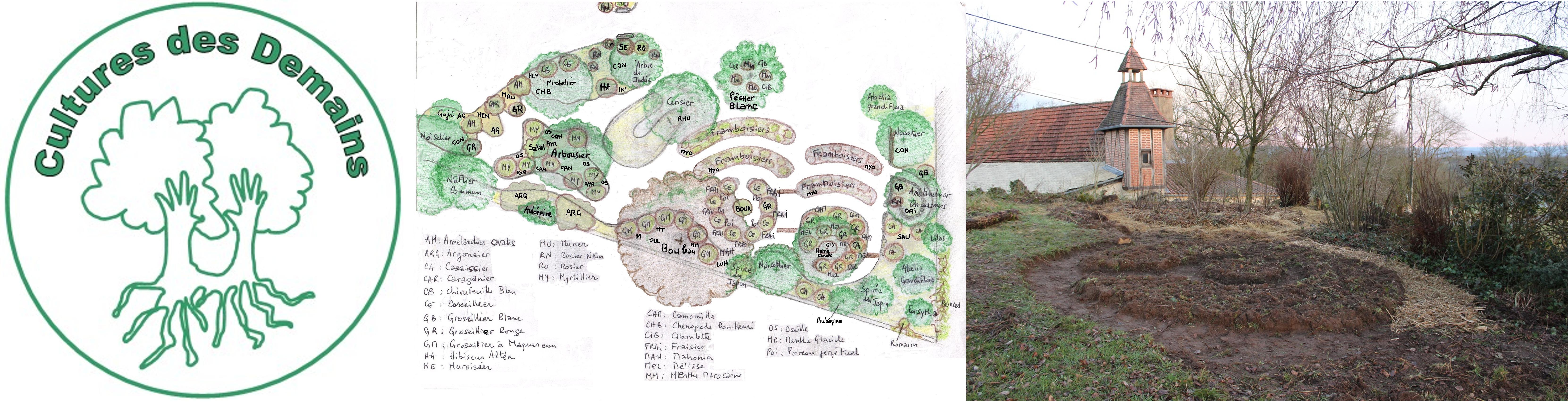 Formation Forêt-jardin dans le Lot @ à la micro-ferme Lou Baptistou